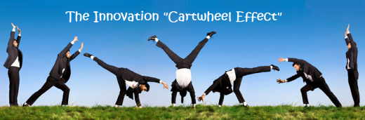 Cartwheel Effect