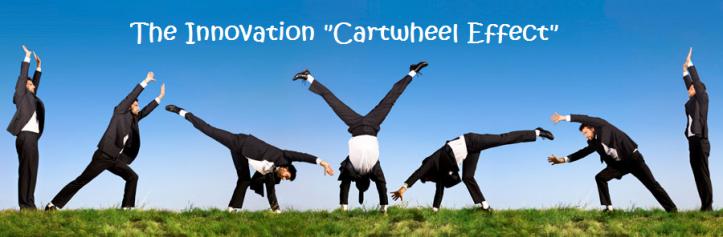 Cartwheel Effect
